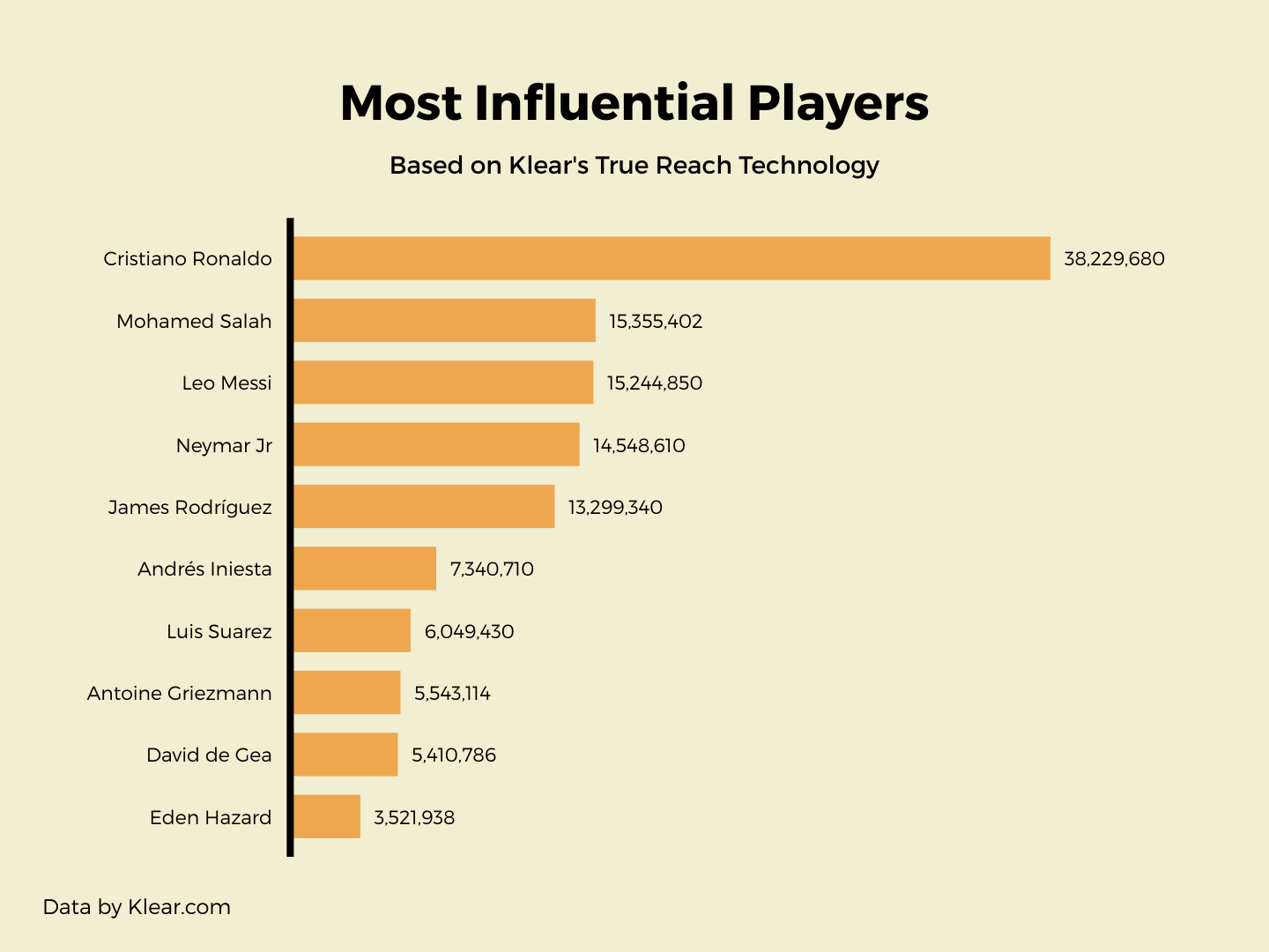 most-influential-players
