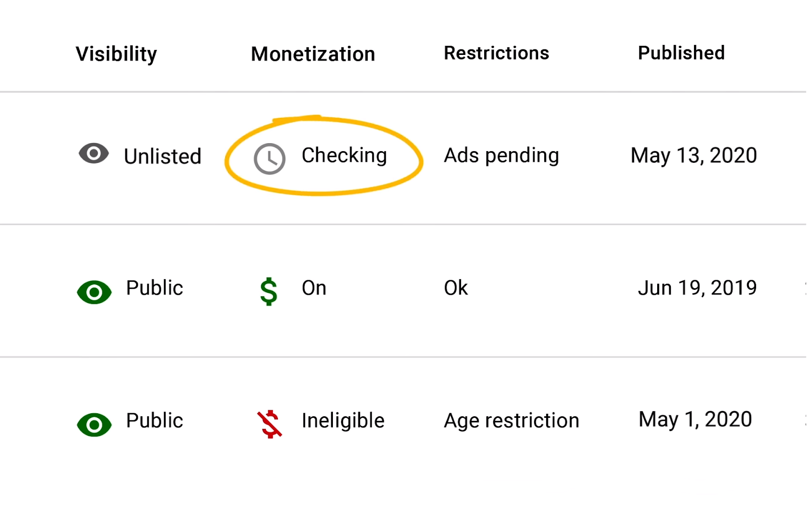youtube monetization symbol